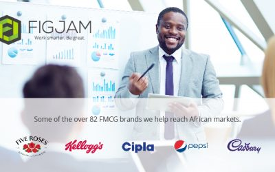How FIGJAM has helped over 82 different Brands