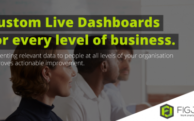Best practices for presenting an effective Live Dashboard