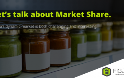 How to increase your FMCG Market Share